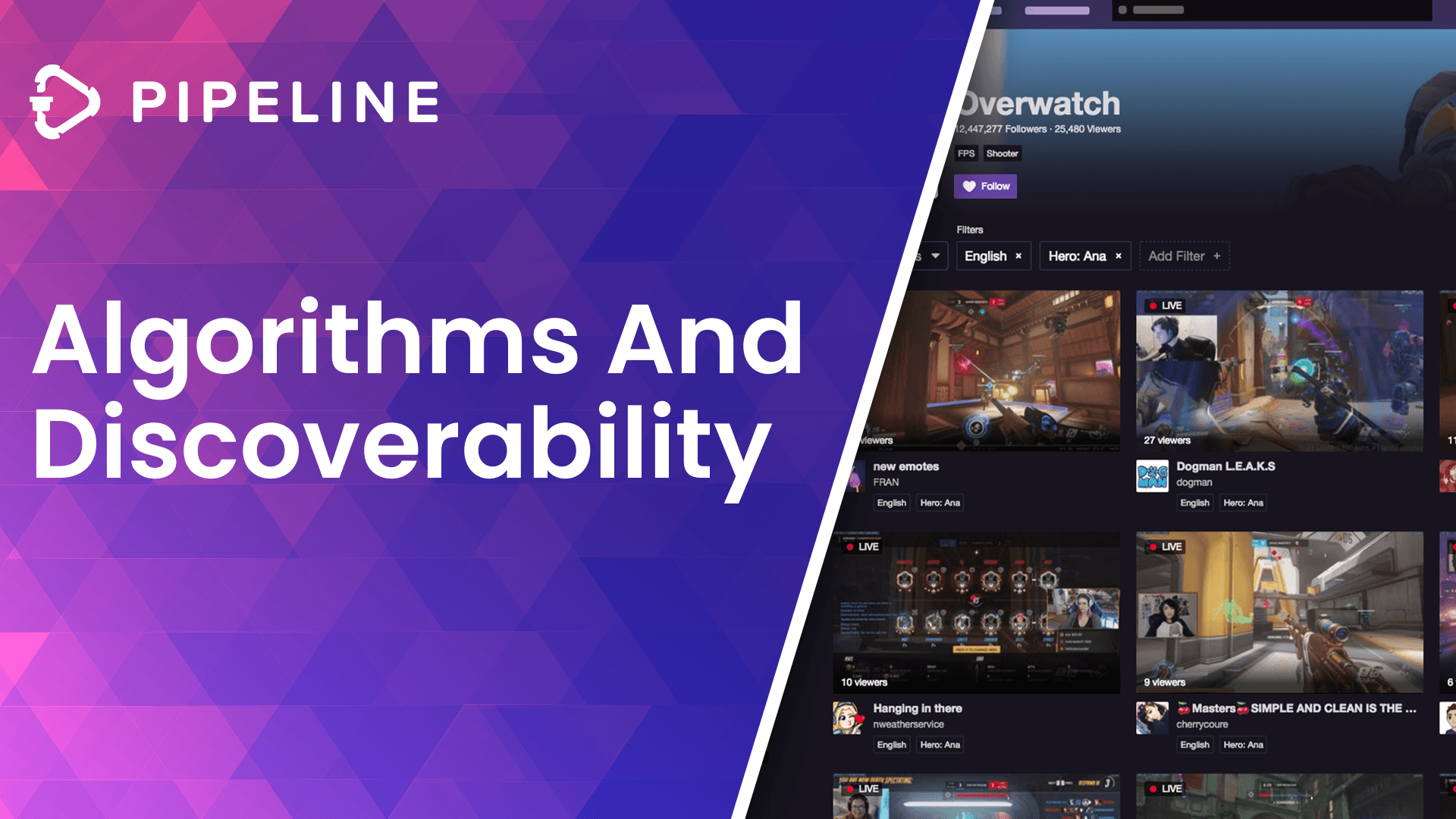 Algorithms and Discoverability